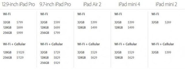 Apple_iPad_Air_2_official_51.JPG