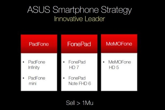 asus strategy2