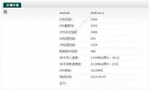 ASUS_PadFone_2_benchmark